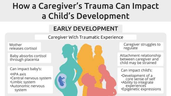 How a caregiver's trauma can impact a child's development